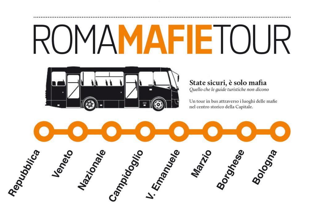 roma_mafietour